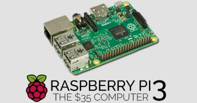 Raspberry Pi : The Credit Card Sized Computer